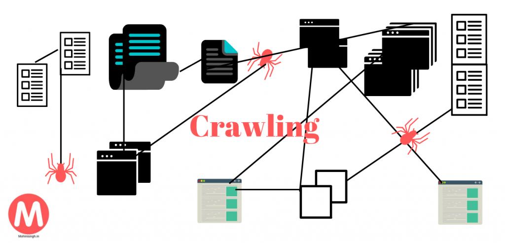 google Crawler in work