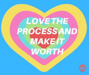 seo is a process