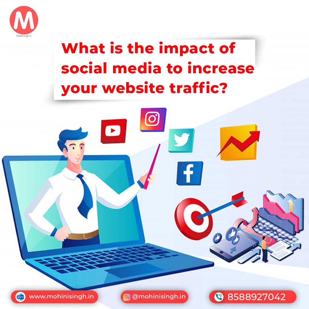 Social Media to Increase Your Website Traffic